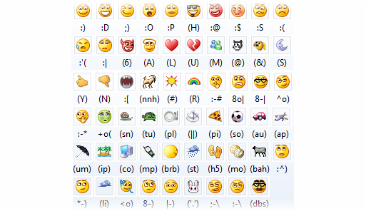 emoticonos msn 2010 Windows Live Messenger 2010 Beta